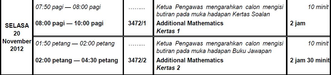 Untuk mendapatkan jadual SPM 2012 yang penuh. Boleh dimuat turun pada